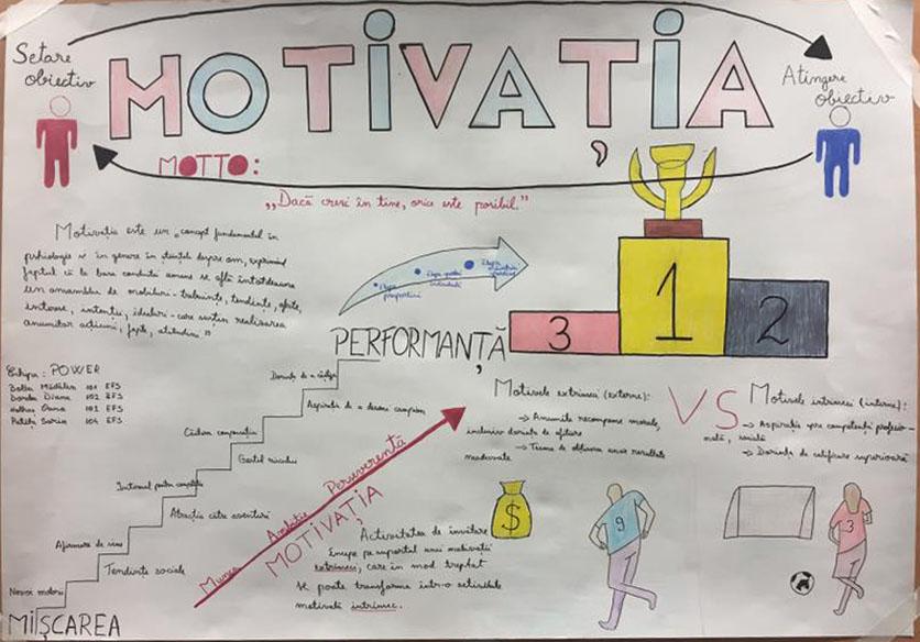 Simpozion studențesc - Aplicații psihopedagogice - Site didactic